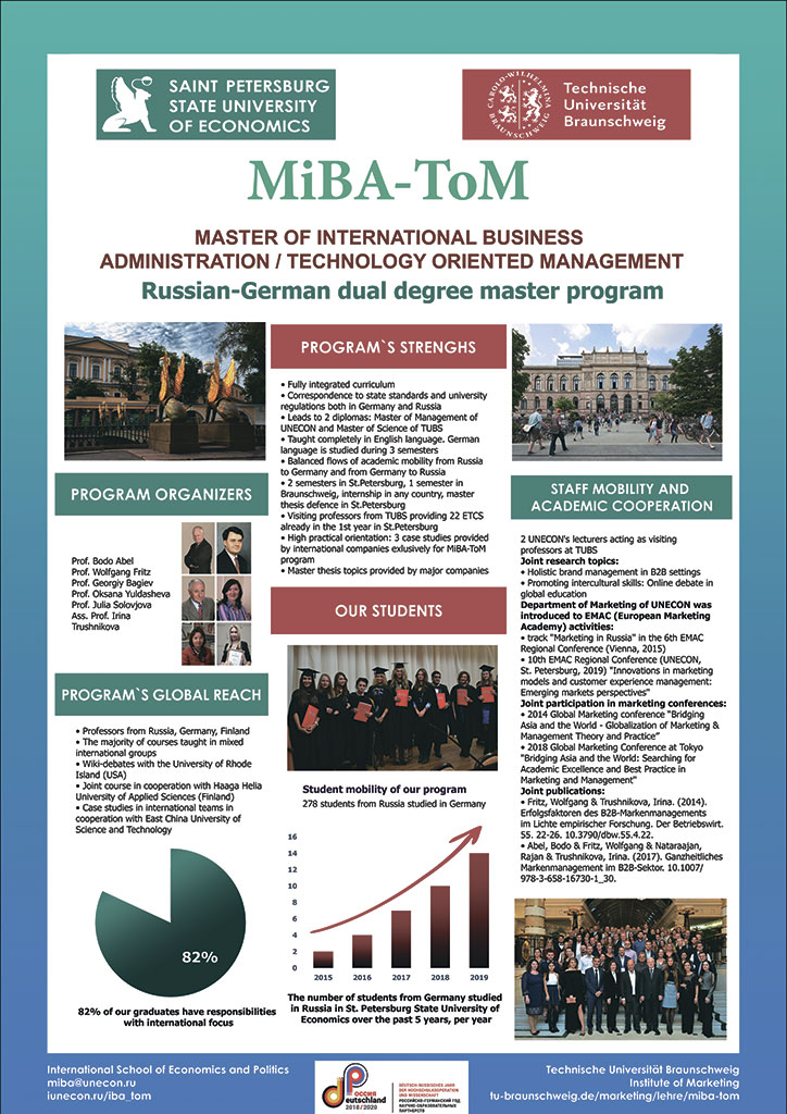 Master of international business administration/technology oriented management